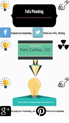 """Fort Collins Plumbing, Electrical, Heating, and AC,"" by focoplumbing"