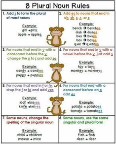 English nouns are in