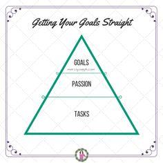 Get your goals strai