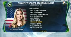 Here is the starting lineup for the #USWNT. #Rio2016