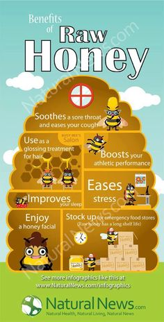 Natural News articles on the uses for raw honey, wish everything that is supposed to be good for us tasted this sweet