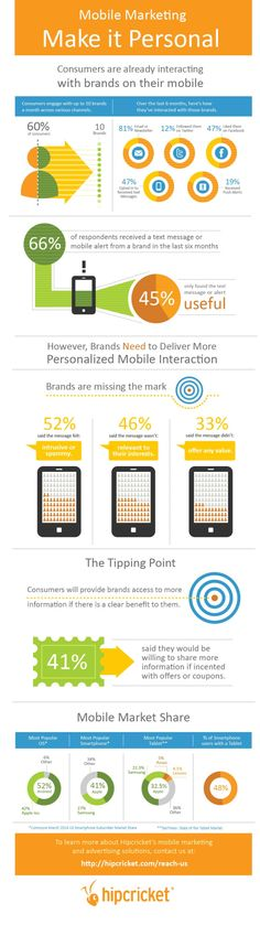 Is Your Mobile Marketing Personal Enough?