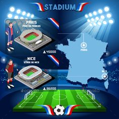 Paris Parc de Prince Stadium and Nice Stadium