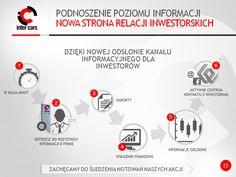 Intercars - slajd z prezentacji powerpoint