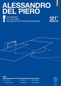 Rick Hincks created minimalist posters of some of the World Cup's greatest moments