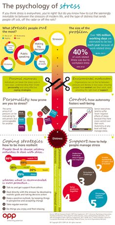 A breakdown of common stress factors and tips of how to counteract negative effects. #Stress