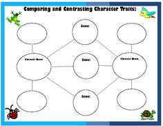 Defining Character Traits Using Literature  Character Trait