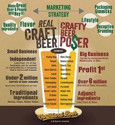 Beer #infografía