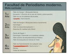 Facultad de periodismo moderno (Por Alberto Montt)