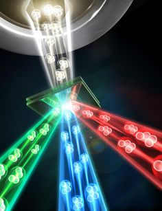 Entangled photons unlock new super-sensitive characterisation of quantum technology - http://scienceblog.com/78642/entangled-photons-unlock-supersensitive-characterisation-quantum-technology/