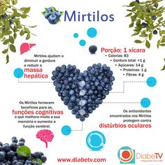 Mirtilos contra o Diabetes