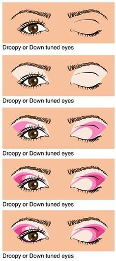 Tutorial for applying eye makeup on different eye shapes.