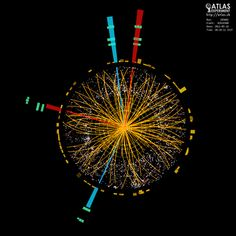 Organização Europeia para a Pesquisa Nuclear (CERN) combinou dados de dois experimentos diferentes para entender melhor as propriedades do bóson