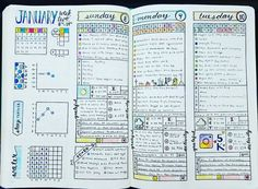 "1,183 Likes, 33 Comments - Micah (@my_blue_sky_design) on Instagram: ""Weekly & Daily Spread - January 2017 Week 2  The first part of the week is filled in. Where on…"""