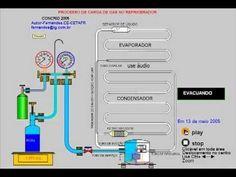 Explicación Ciclo de Refrigeración Avanzado - YouTube Hvac Air Conditioning, Refrigeration And Air Conditioning, Electrical Installation, Electrical Wiring, Play Stop, Hvac Repair, Plumbing, Engineering, School