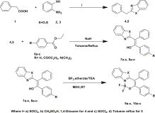 Aggregation induced emission (AIE) active β-ketoiminate boron complexes: Synthesis, photophysical and electrochemical properties DOI: 10.1039/C5CC04711K