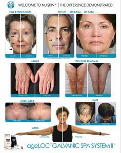 galvanic spa before and after photos nuskin.dani@gmail.com
