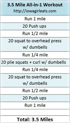 3 5 Mile Workout Iowa Girl Eats is part of health-fitness - 3 5 Mile Workout Based on Run, Burpee, Run Back to Daily Workout Log > Back to Workouts > Treadmill Workouts, Running Workouts, Hiit, Fun Workouts, At Home Workouts, Workout Exercises, Running Tips, Circuit Workouts, Calisthenics Workout
