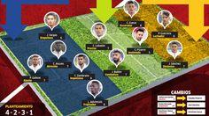 Selección Peruana: análisis línea por línea de un equipo consolidado #Depor