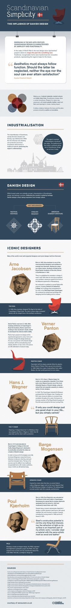 Scandinavian Simplicity: The Influence of Danish Design - http://freshome.com/scandinavian-fascination-influence-of-danish-design/