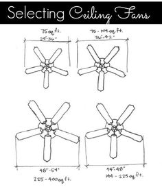 5 Measuring Tips For Decorating   Ceiling Fan Sizes