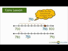Rounding multi-digit whole numbers to any place--Lesson 1 of 5 (Common Core Standard Math Place Value, Place Values, Rounding Whole Numbers, 4th Grade Math, Homeschool Math, Common Core Standards, Classroom, Teaching, Youtube