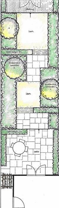 Deck And Backyard Landscape Drawing | Design Drawing Of Gardens