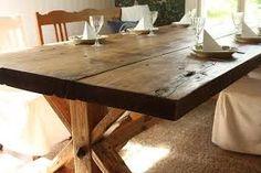 Kuvahaun tulos haulle pirtinpöytä Decor, Furniture, Dining, Kitchen Decor, Dining Table, Table, Home Decor, Kitchen, Rustic Dining Table