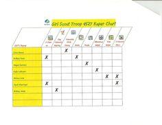 kaper chart