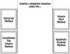 Solving Quadratic Equations Tic Tac Toe
