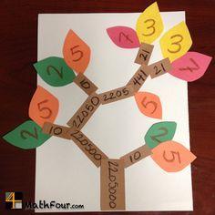 Turn a dry factor tree into a beautiful fall math craft project! Math Crafts, Math Projects, Fourth Grade Math, First Grade Math, Third Grade, Math Enrichment, Math Activities, Math Art, Fun Math