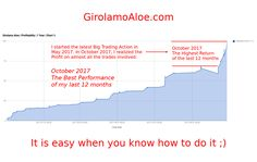 GET MORE  girolamoaloe.com  In October 2017 I realized the Best Monthly Performance of the last 12 months.   JOIN NOW!  I am ALWAYS Grateful for every profit I earn by trading.