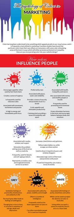 Color psychology in marketing #infographic. Move beyond the colors of the flag and get creative!