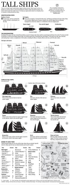 Tall Ships was basically a viewer's guide to help them identify the various classes and types of tall ships that would grace the Boston Harbor in the summer of 2010. The graphic had an informational and educational emphasis. This is one of my favorite pieces since I learned a lot by doing it plus tall ships are simply cool to look at.: