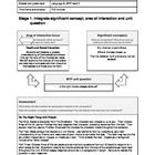 MYP unit planner for year 2 for International Baccalaureate.  Includes the final project I had my students complete.   Please send me any questions...