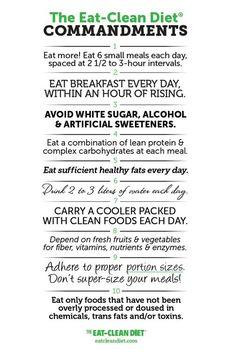 Clean eating .#charlottepediatricclinic