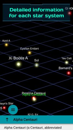 Detailed information for each star system