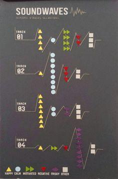 Soundwaves poster - design - Jessie Vittoria