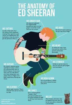 Ed Sheeran signature