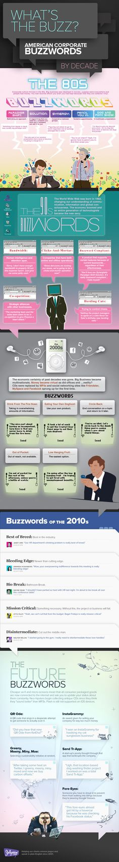 American Corporate Buzzwords By Decades