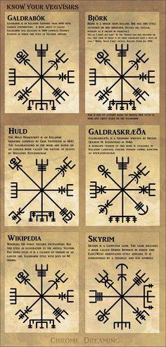 Above the norse protection symbol called Vegvisir. The Icelandic magical staves (sigils) are symbols called Galdrastafur in Iceland. Arte Viking, Viking Art, Rune Symbols, Ancient Symbols, Norse Runes Meanings, Warrior Symbols, Nordic Symbols, Mayan Symbols, Egyptian Symbols