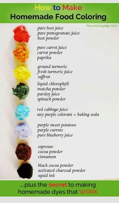 Homemade food coloring