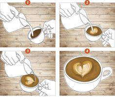 Learn how to make your own latte art at home - Baltimore magazine