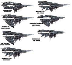 Image result for UCM Fleet Deal