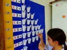 Tables de multiplica
