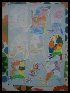 Geef de kinderen de opdracht om Nederland te tekenen. Zonder enig voorbeeld gewoon uit hun hoofd. Daarna hang je alle vormen samen op en heb je the wall of the netherlands. Ze kijken dan nog heel vaak erop om te kijken of het goed in vorm zit. Diy For Kids, Netherlands, Holland, 3 D, Classroom, Teaching, Painting, Google, Europe