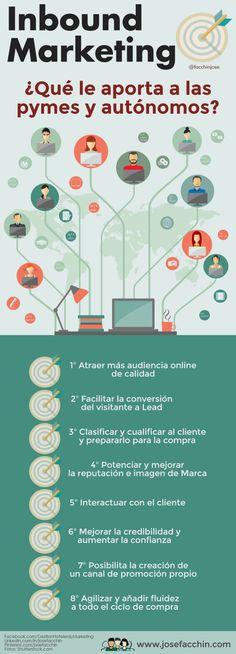 Inbound marketing: qué aporta a pymes y autónomos #infografia #infographic #marketing