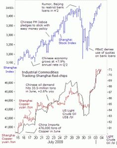Tips for New Investors of the Stock Market