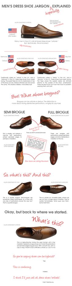 Oxfords vs Derbys  More – Shoe Style Jargon 101 (via @Dappered)