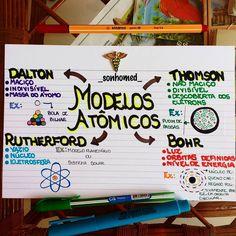 Mapa Mental de Química Modelos Atômicos